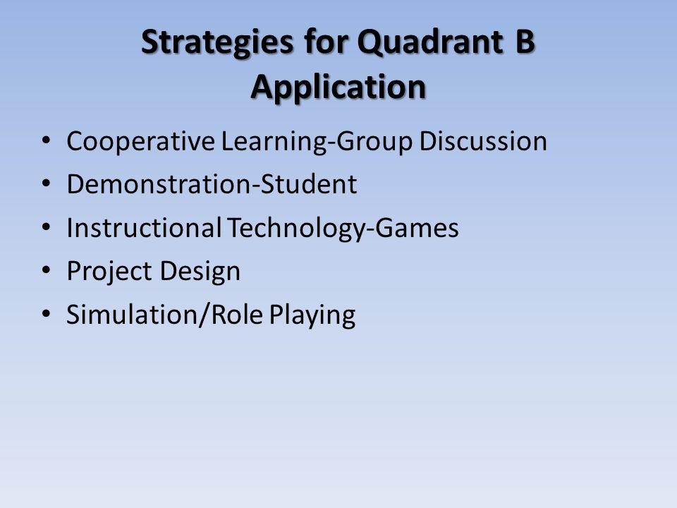 Strategies for Quadrant B Application