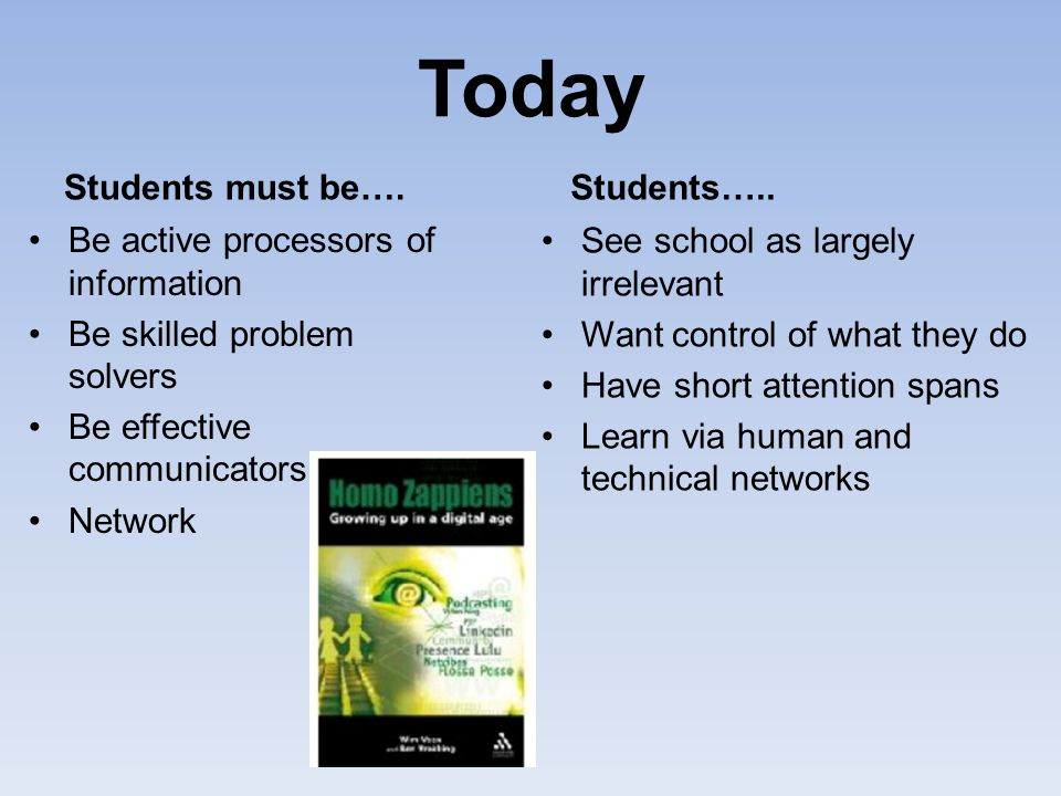 Today Students must be…. Students…..