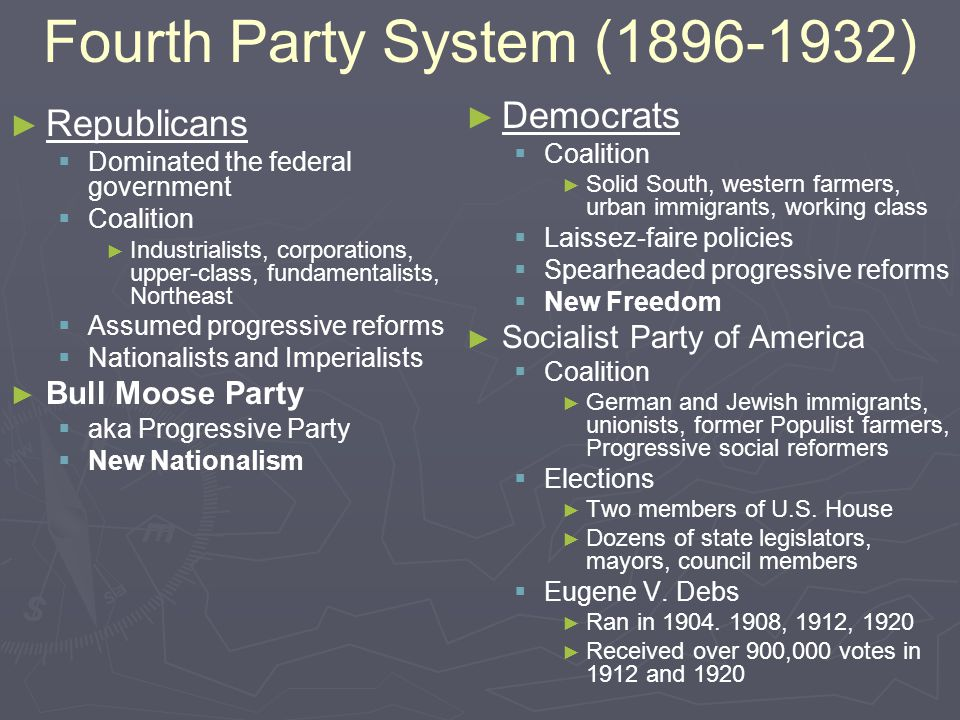 Fourth Party System (1896-1932)