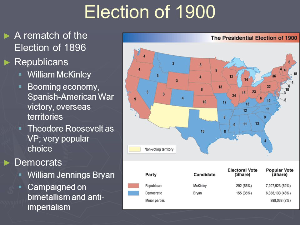 Election of 1900 A rematch of the Election of 1896 Republicans