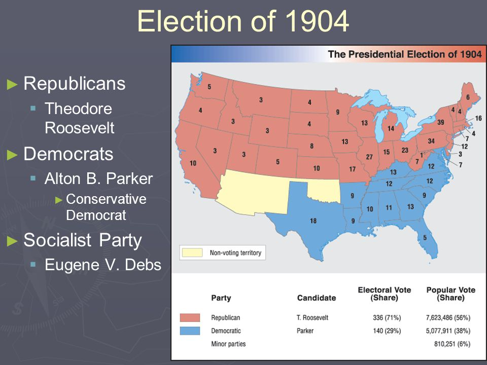 Election of 1904 Republicans Democrats Socialist Party