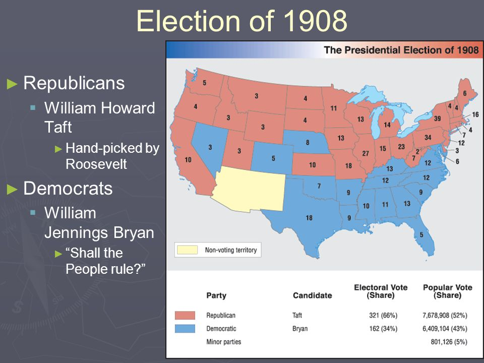 Election of 1908 Republicans Democrats William Howard Taft