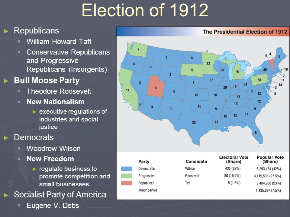 Election of 1912 Republicans Bull Moose Party Democrats