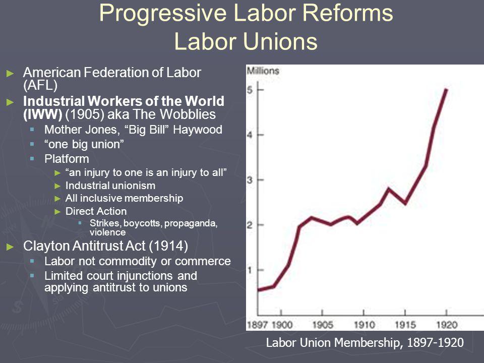 Progressive Labor Reforms Labor Unions