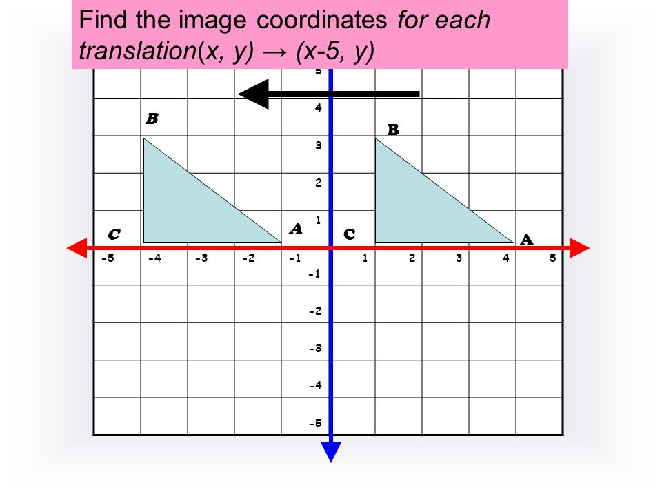 Find the image coordinates for each translation(x, y) → (x-5, y)