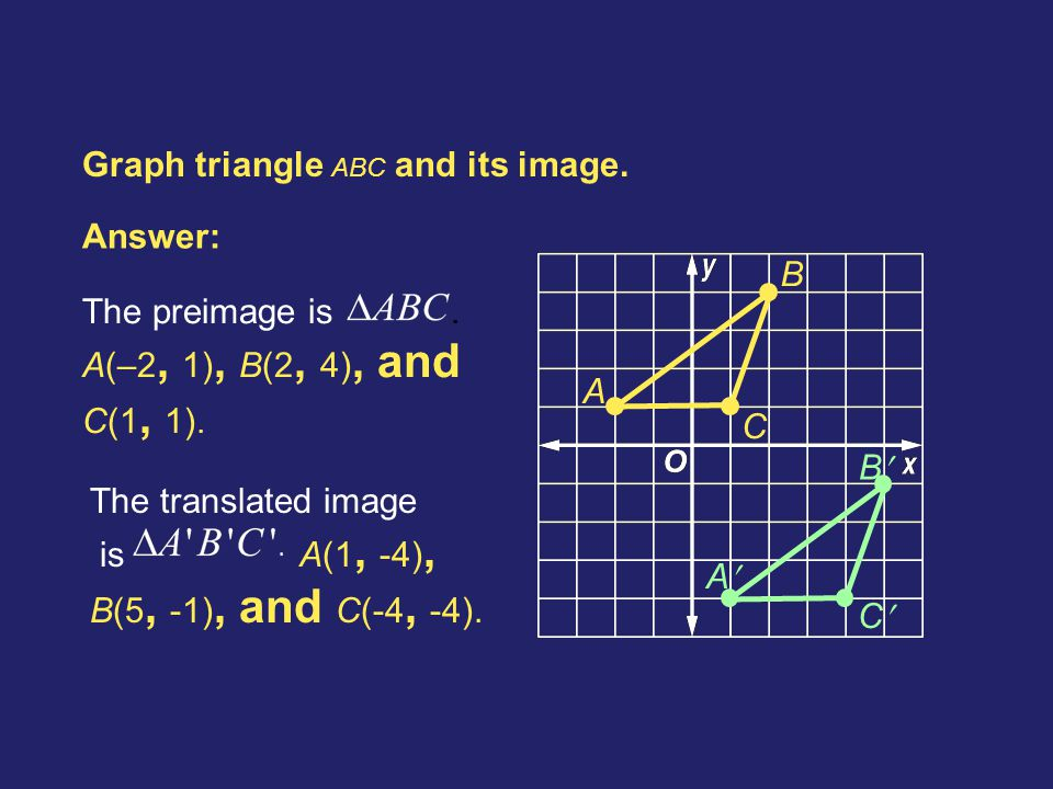 Graph triangle ABC and its image.