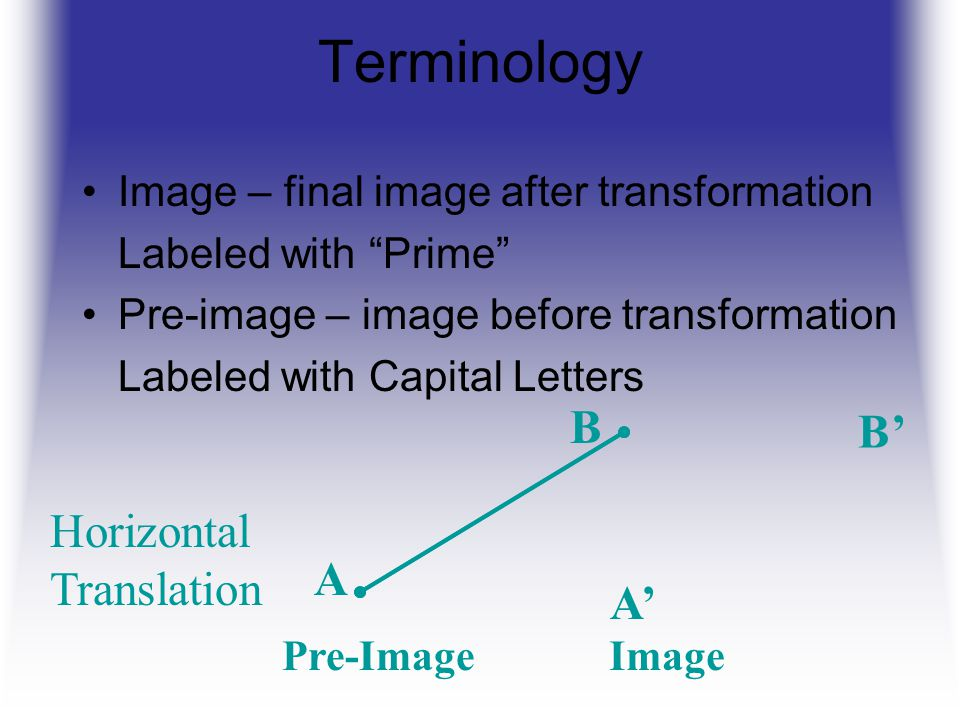 Terminology B B' Horizontal Translation A A'