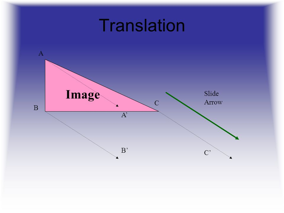 Translation A Image Pre-Image Slide Arrow C B A' B' C'
