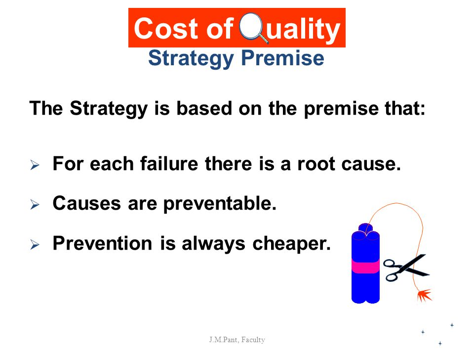 Cost of uality Strategy Premise