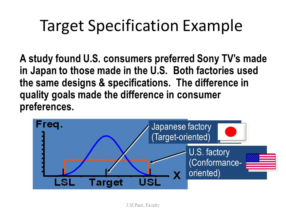 Target Specification Example