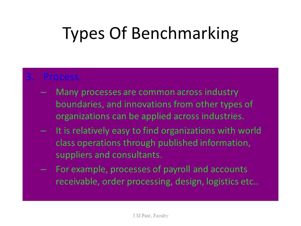 Types Of Benchmarking Process.