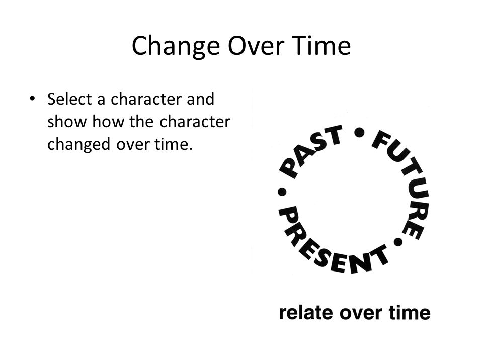 Change Over Time Select a character and show how the character changed over time.