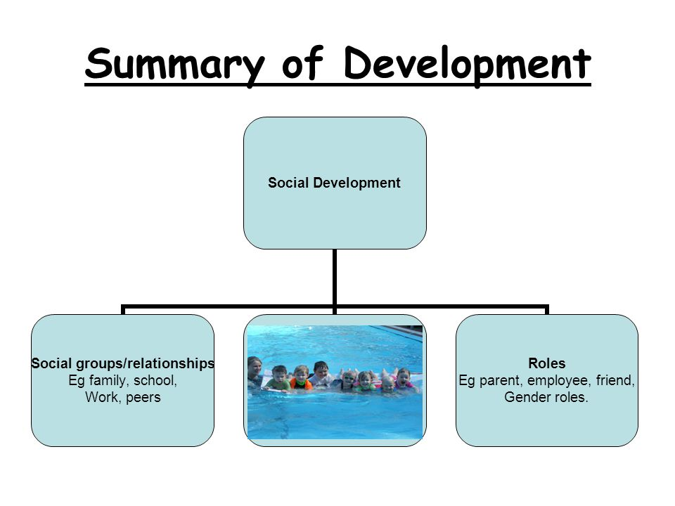 Summary of Development