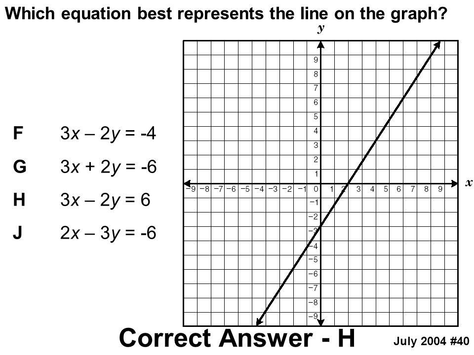 Correct Answer - H F 3x – 2y = -4 G 3x + 2y = -6 H 3x – 2y = 6