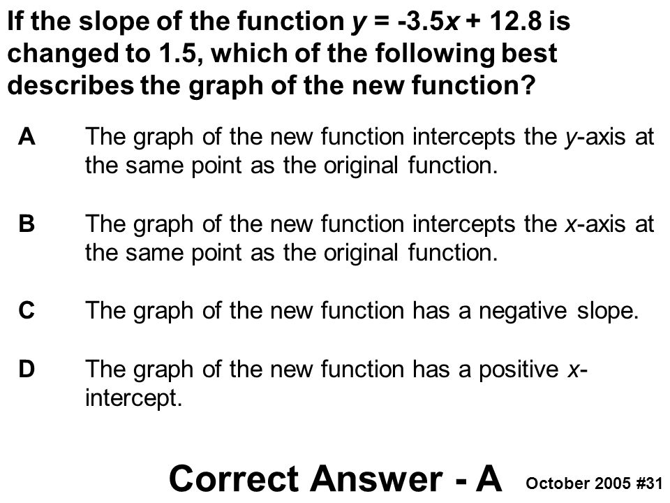 If the slope of the function y = -3. 5x + 12. 8 is changed to 1