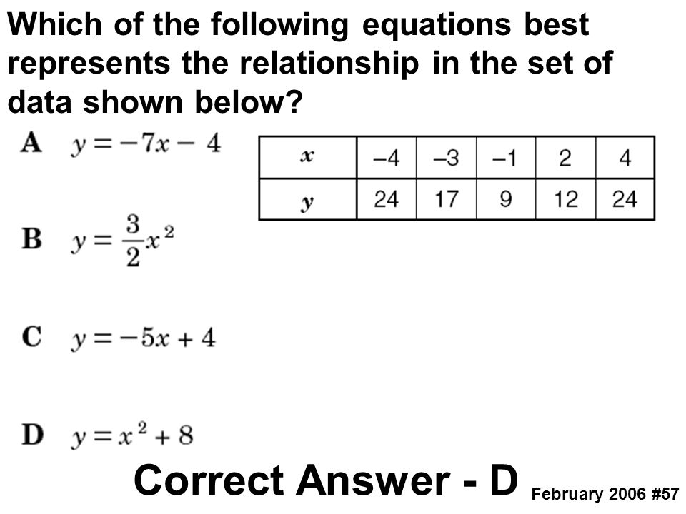 Which of the following equations best represents the relationship in the set of data shown below