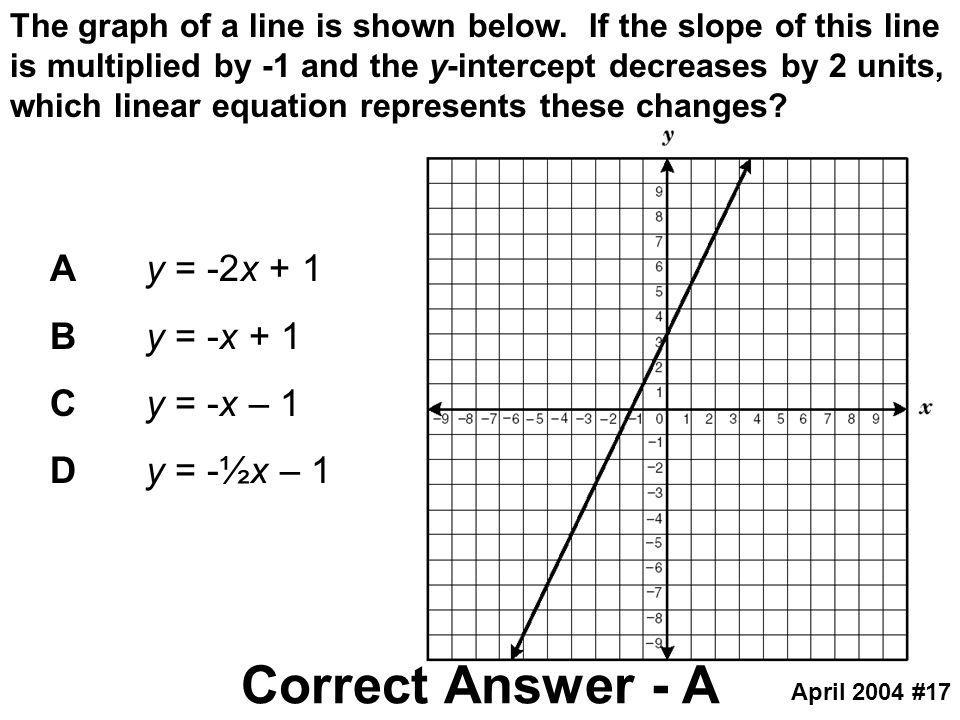 Correct Answer - A A y = -2x + 1 B y = -x + 1 C y = -x – 1
