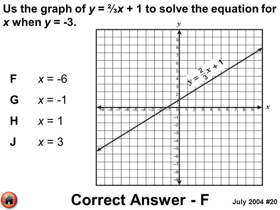 Correct Answer - F F x = -6 G x = -1 H x = 1 J x = 3