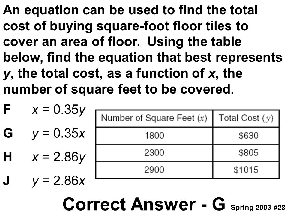An equation can be used to find the total cost of buying square-foot floor tiles to cover an area of floor. Using the table below, find the equation that best represents y, the total cost, as a function of x, the number of square feet to be covered.