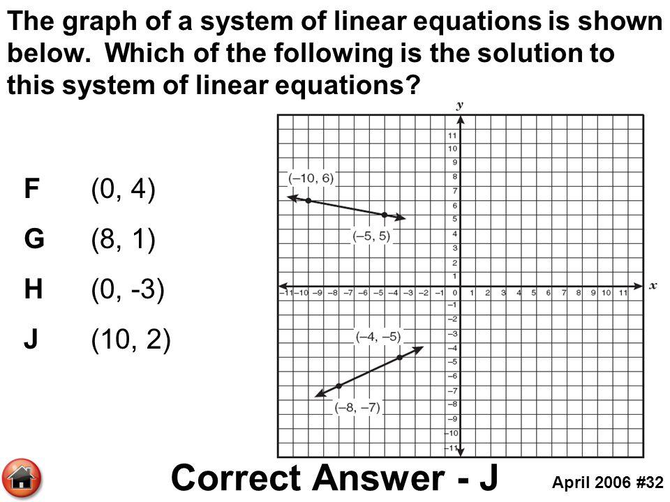 Correct Answer - J F (0, 4) G (8, 1) H (0, -3) J (10, 2)