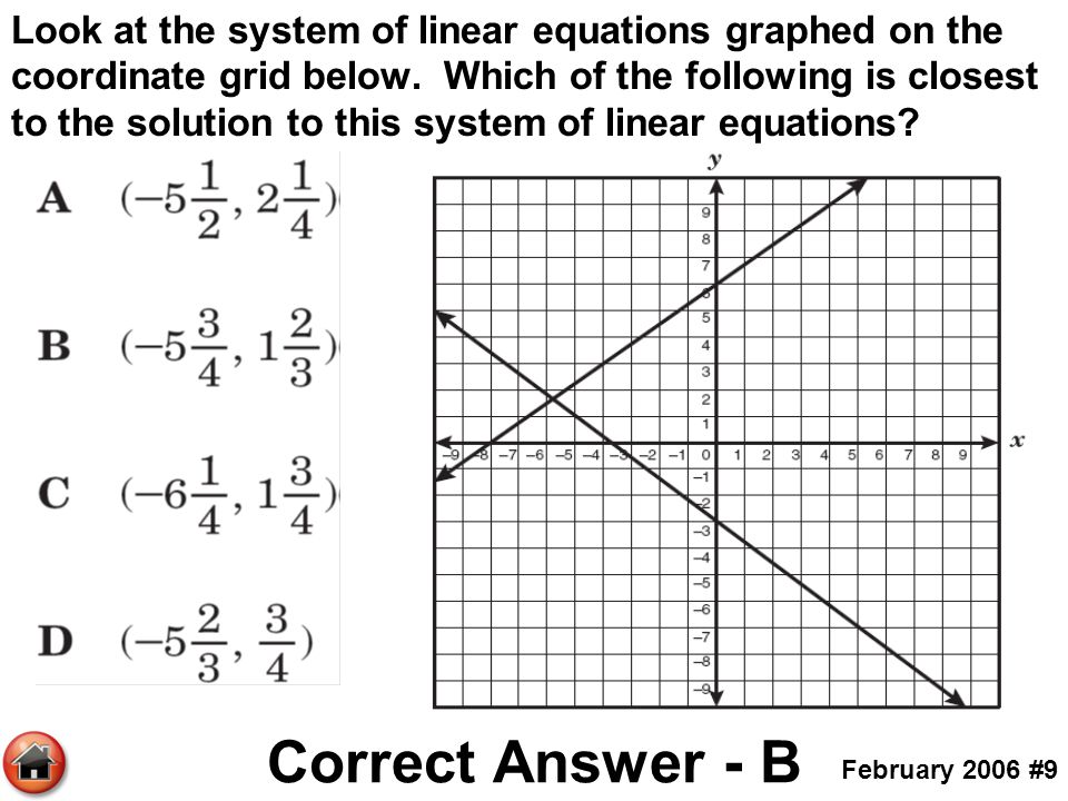 Look at the system of linear equations graphed on the coordinate grid below. Which of the following is closest to the solution to this system of linear equations