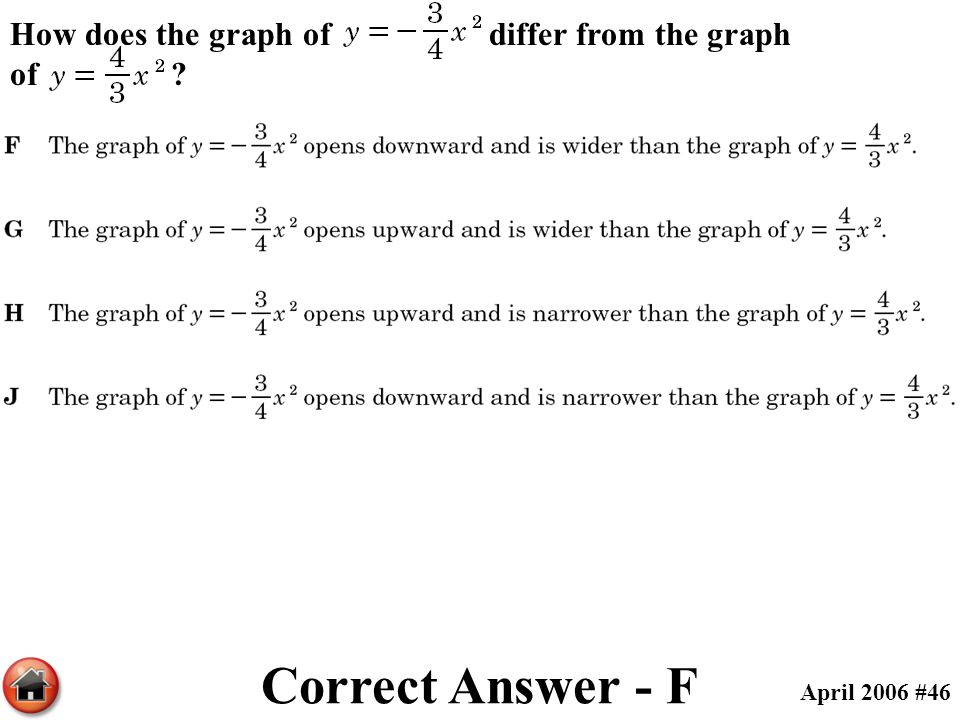 Correct Answer - F How does the graph of differ from the graph of