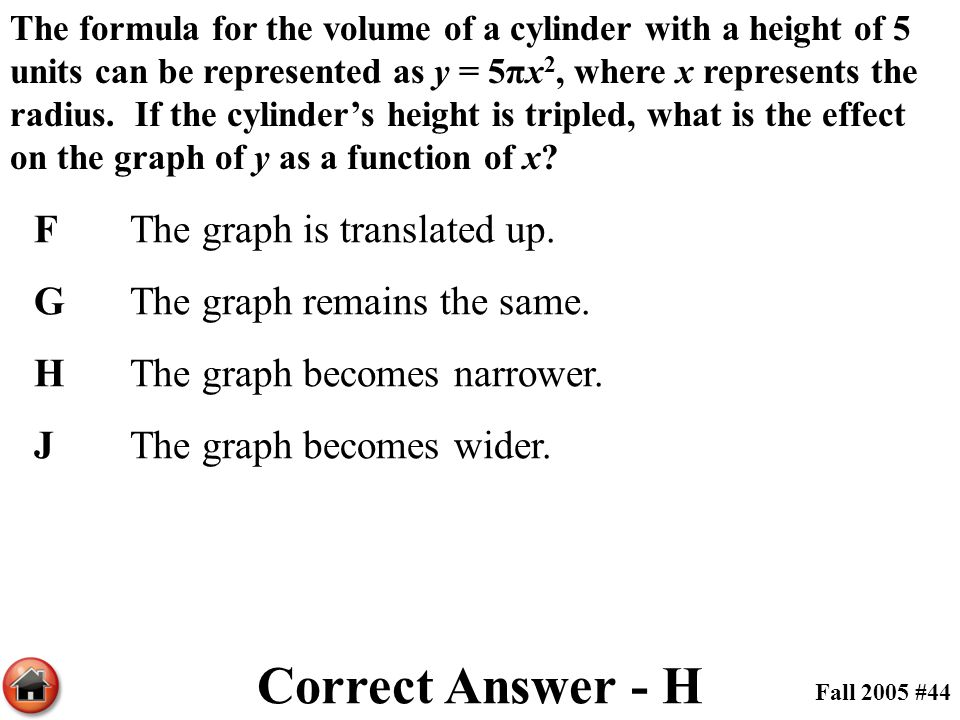 Correct Answer - H F The graph is translated up.