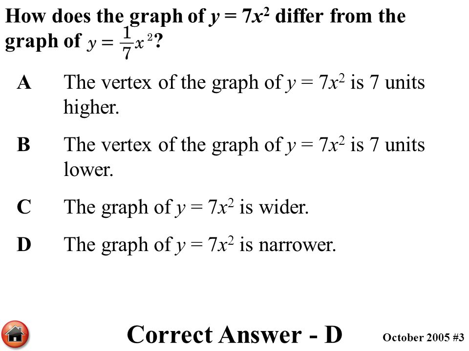 How does the graph of y = 7x2 differ from the graph of