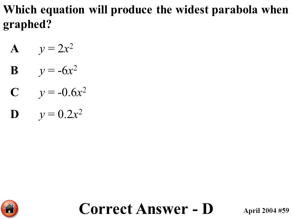 Which equation will produce the widest parabola when graphed