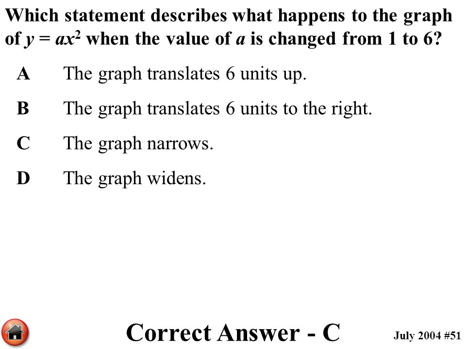 Which statement describes what happens to the graph of y = ax2 when the value of a is changed from 1 to 6