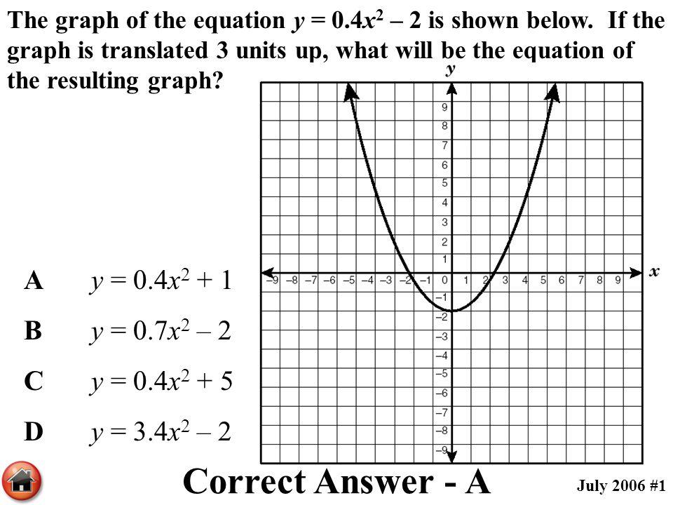 Correct Answer - A A y = 0.4x2 + 1 B y = 0.7x2 – 2 C y = 0.4x2 + 5