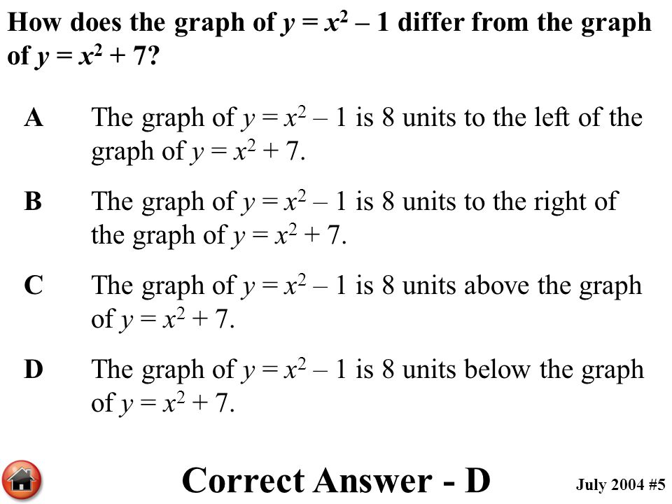 How does the graph of y = x2 – 1 differ from the graph of y = x2 + 7
