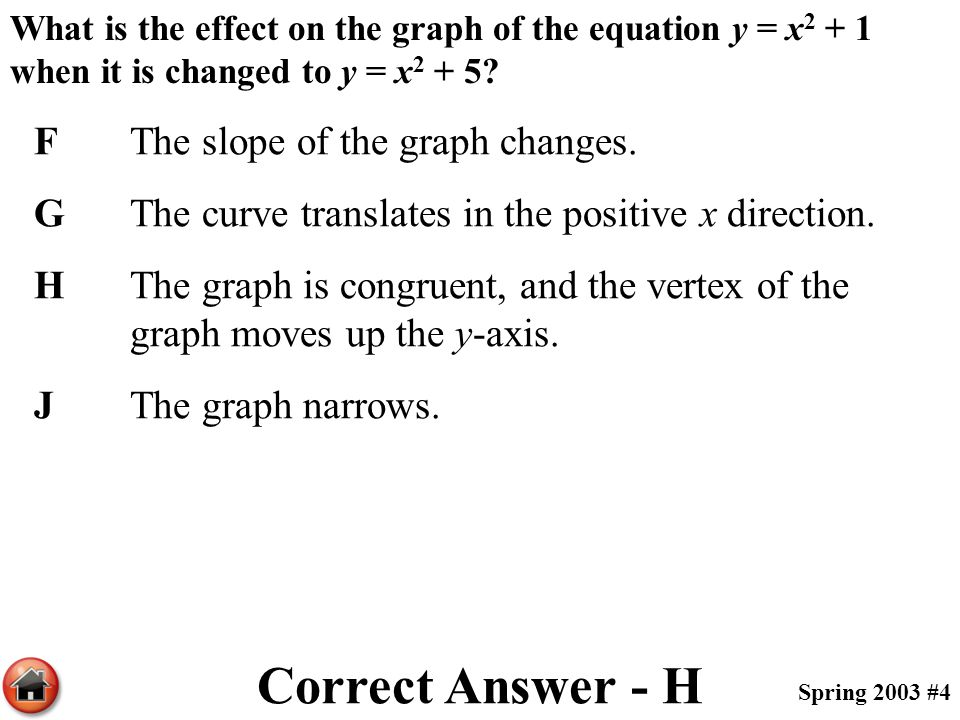Correct Answer - H F The slope of the graph changes.