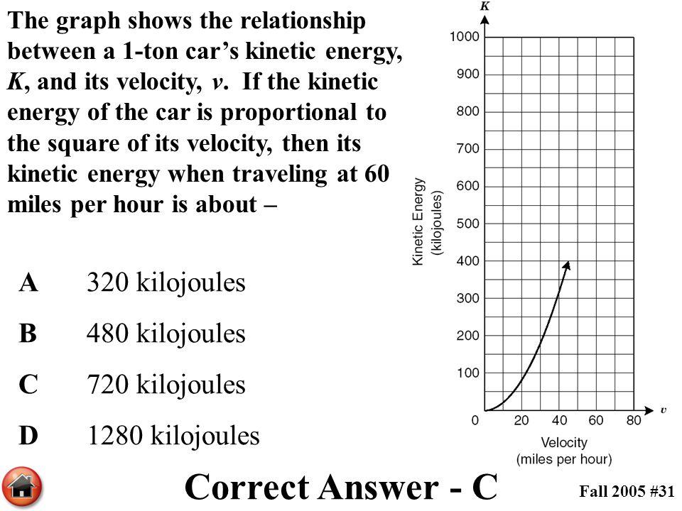 Correct Answer - C A 320 kilojoules B 480 kilojoules C 720 kilojoules