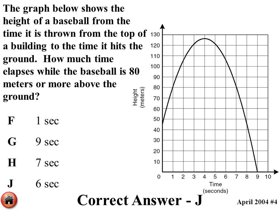 Correct Answer - J F 1 sec G 9 sec H 7 sec J 6 sec