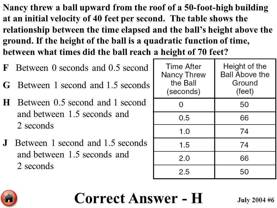 Correct Answer - H F Between 0 seconds and 0.5 second