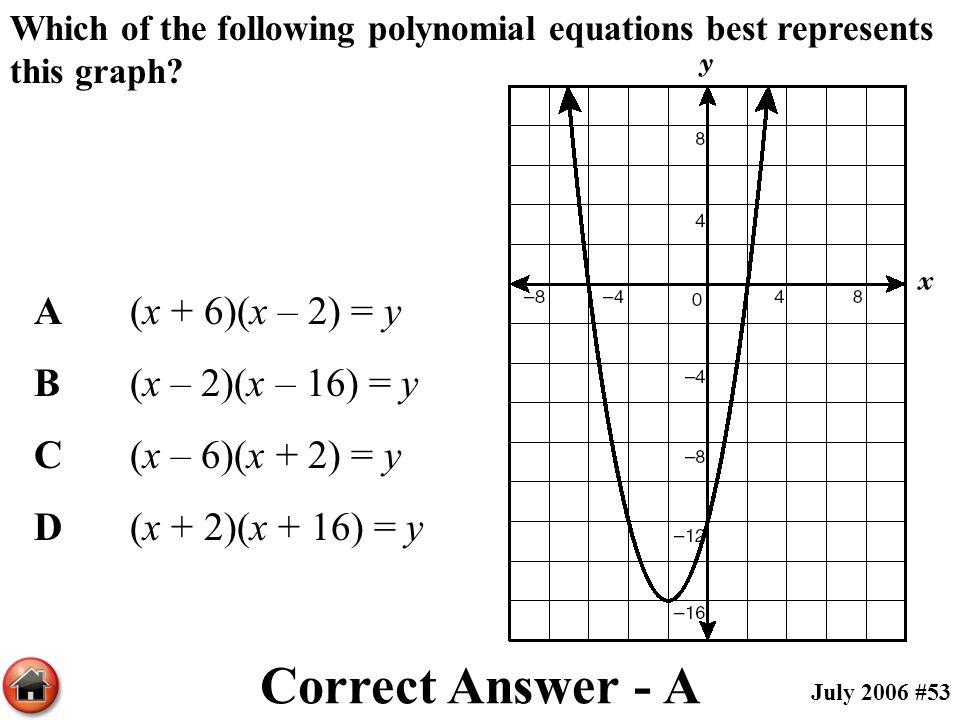 Correct Answer - A A (x + 6)(x – 2) = y B (x – 2)(x – 16) = y