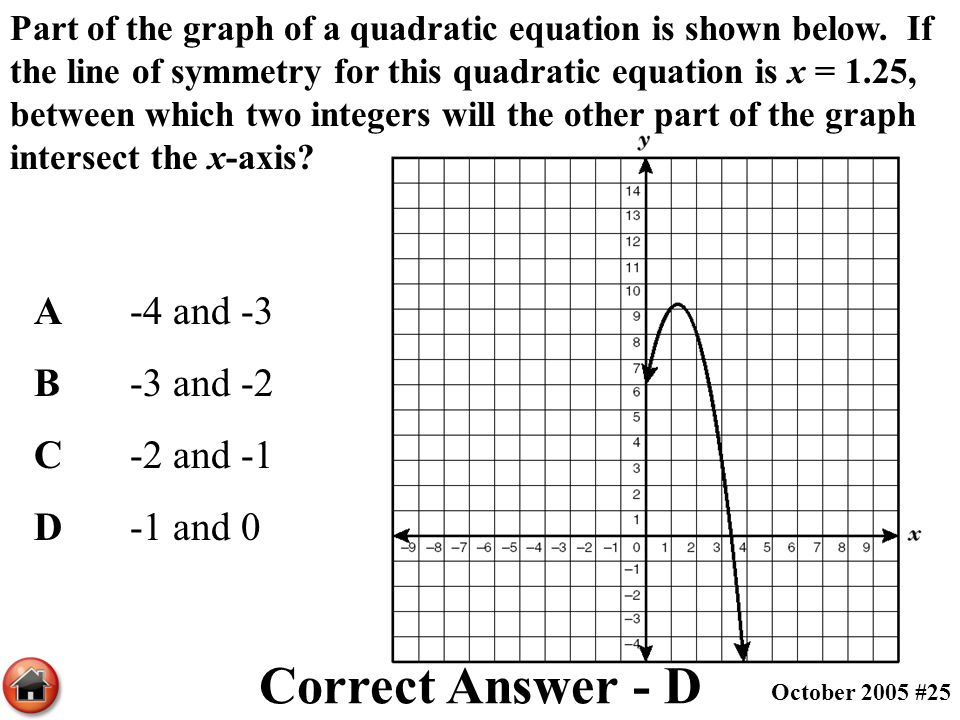 Correct Answer - D A -4 and -3 B -3 and -2 C -2 and -1 D -1 and 0