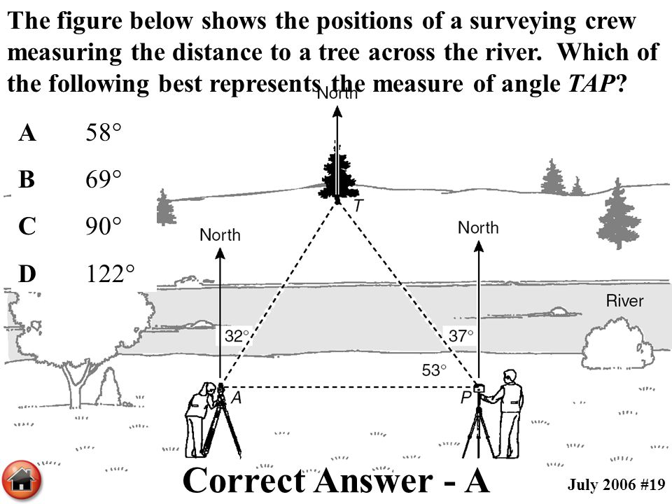 The figure below shows the positions of a surveying crew measuring the distance to a tree across the river. Which of the following best represents the measure of angle TAP