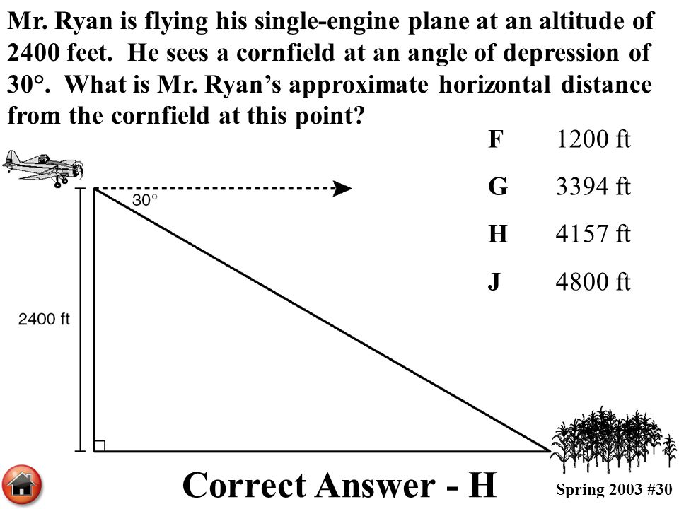 Mr. Ryan is flying his single-engine plane at an altitude of 2400 feet