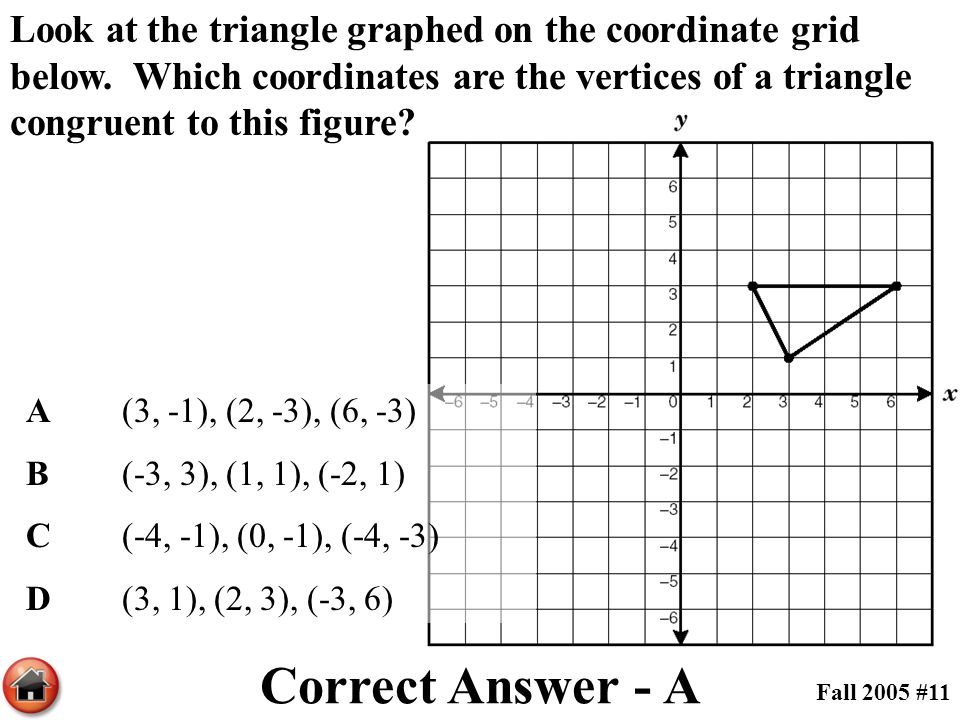 Look at the triangle graphed on the coordinate grid below