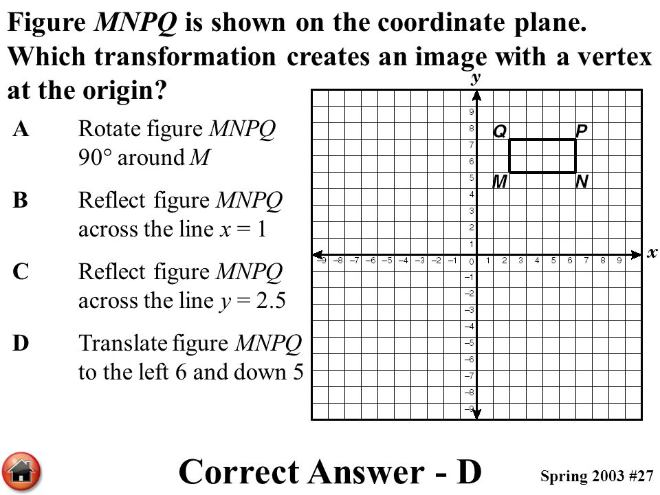 Figure MNPQ is shown on the coordinate plane