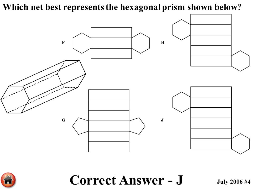 Which net best represents the hexagonal prism shown below
