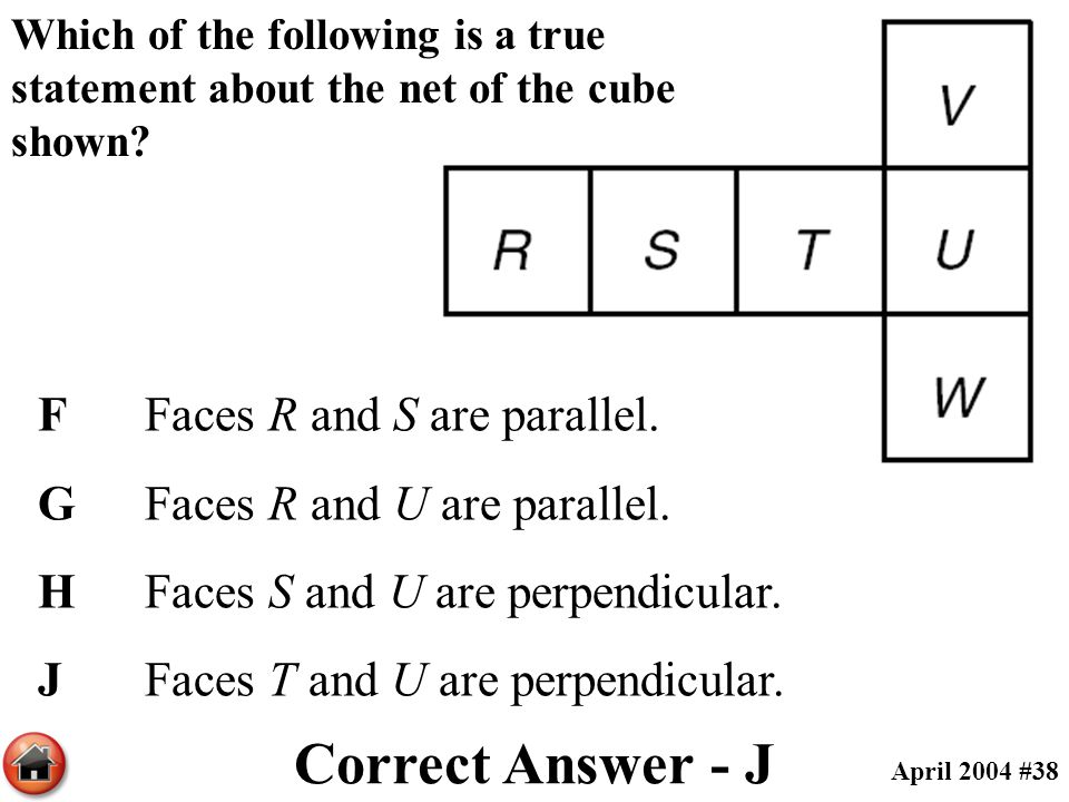 Correct Answer - J F Faces R and S are parallel.