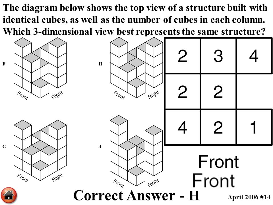 The diagram below shows the top view of a structure built with identical cubes, as well as the number of cubes in each column. Which 3-dimensional view best represents the same structure