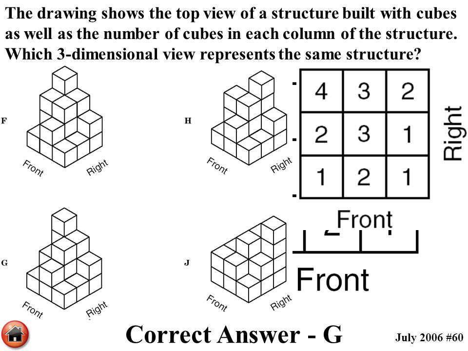The drawing shows the top view of a structure built with cubes as well as the number of cubes in each column of the structure. Which 3-dimensional view represents the same structure
