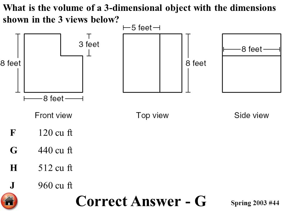 What is the volume of a 3-dimensional object with the dimensions shown in the 3 views below