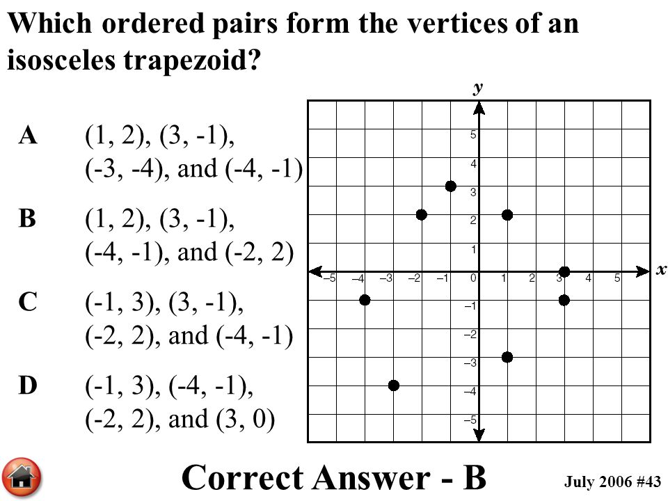 Which ordered pairs form the vertices of an isosceles trapezoid