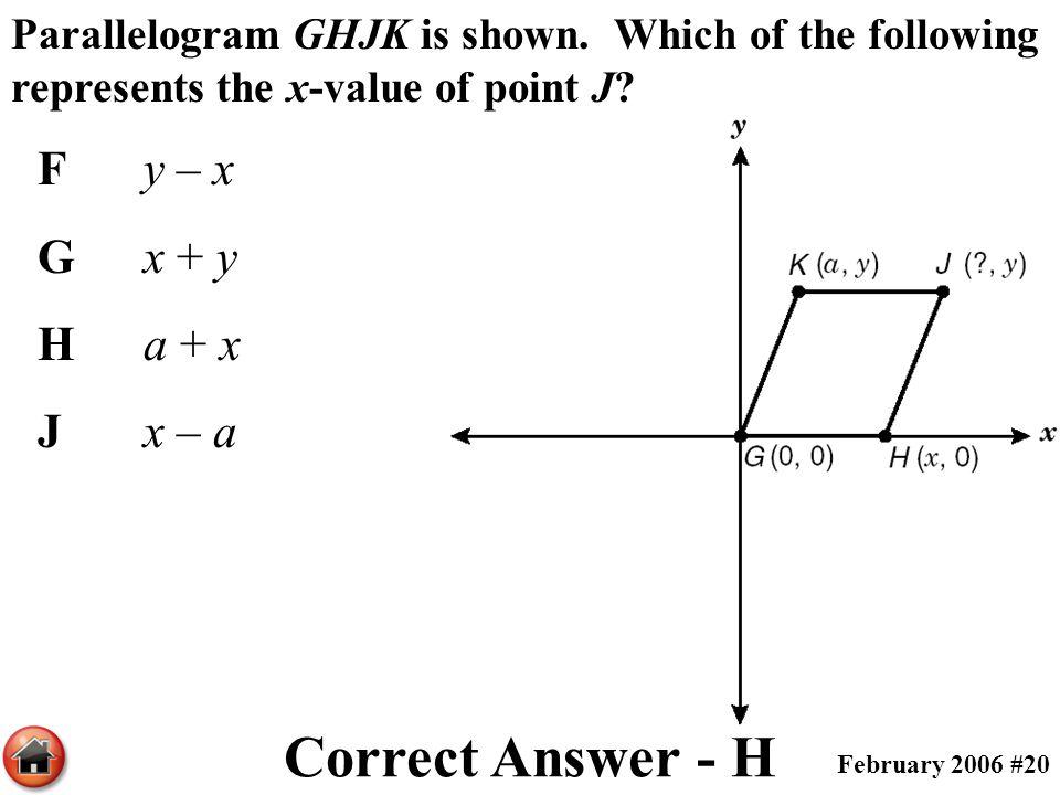 Correct Answer - H F y – x G x + y H a + x J x – a