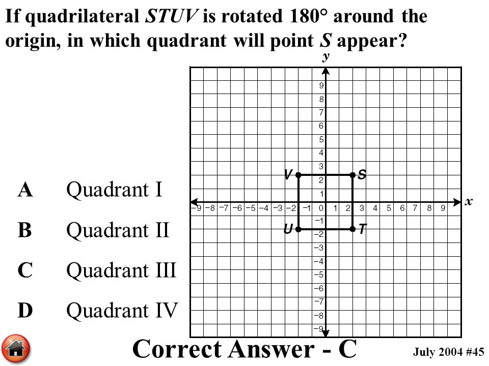 Correct Answer - C A Quadrant I B Quadrant II C Quadrant III